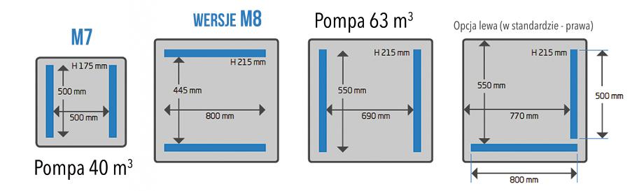 Wymiary komór m7m8
