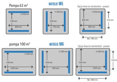 Wymiary komór M5-M6