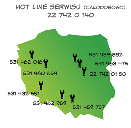 mapa-serwisu
