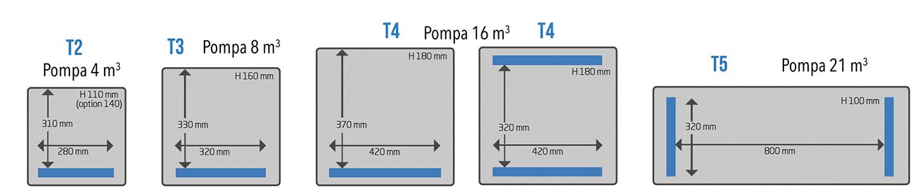 T1-T5 listwy zgrzewcze