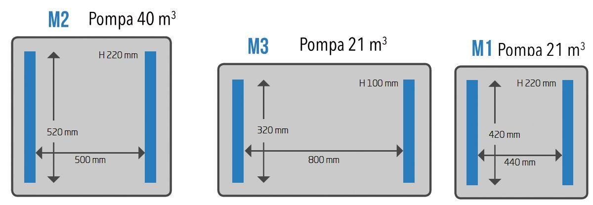 Komory-M1-M2-M3