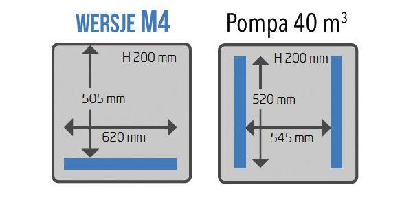 Wymiary komór modeli M4